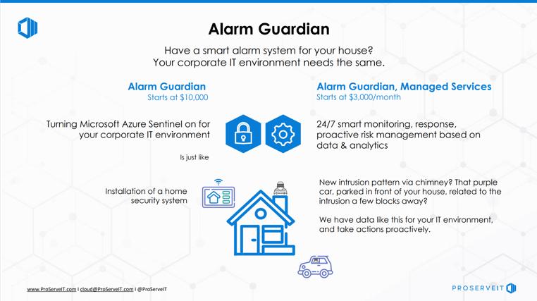 Alarm Guardian - Aug 2021