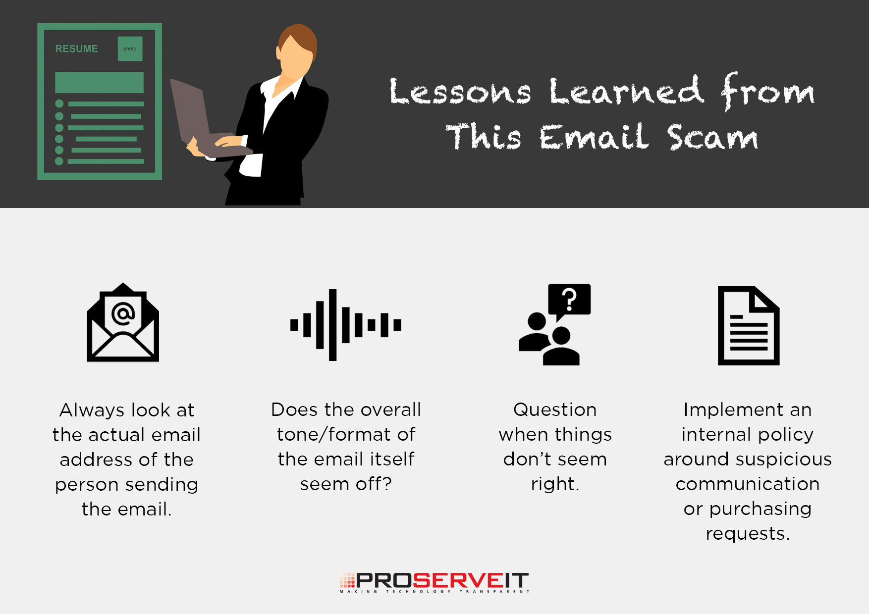 Email-Scam-Lessons