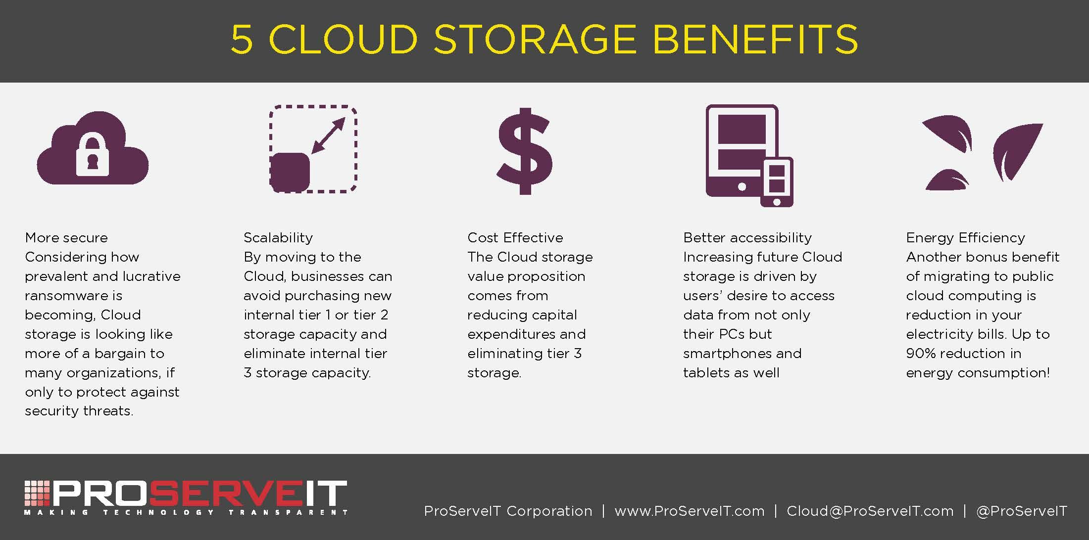5 cloud storage benefits
