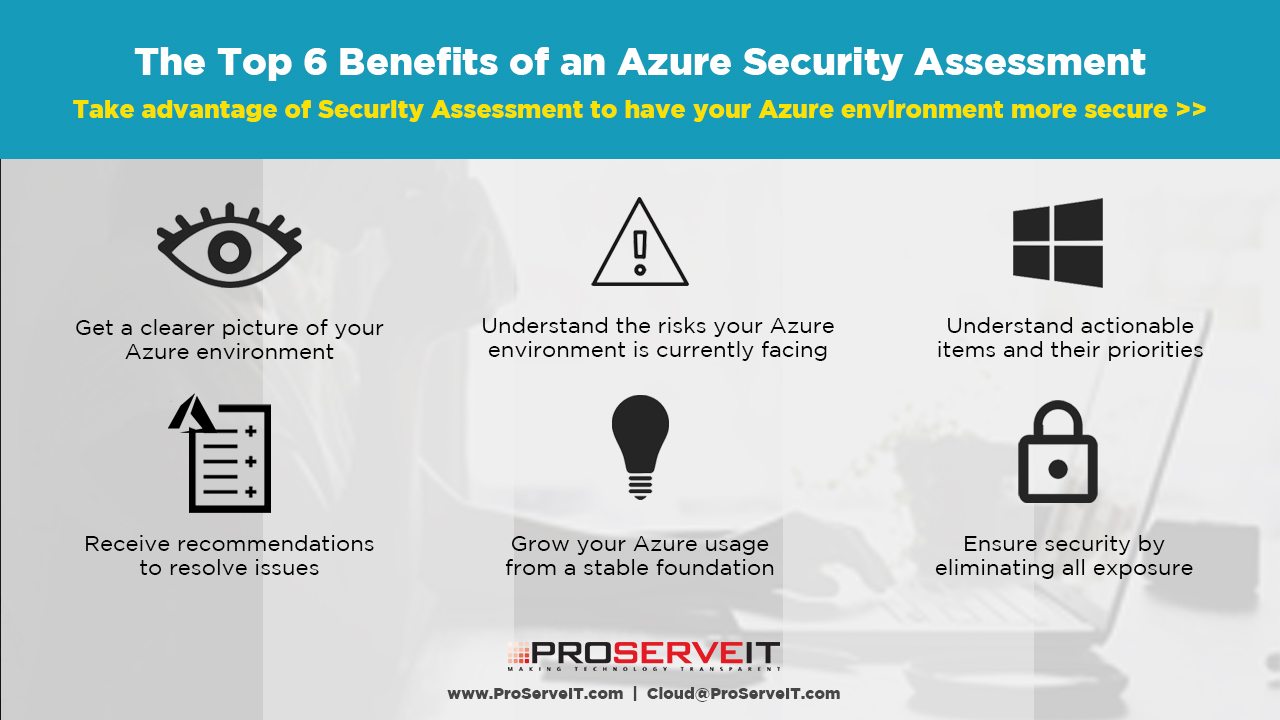 Top benefits of an azure security assessment