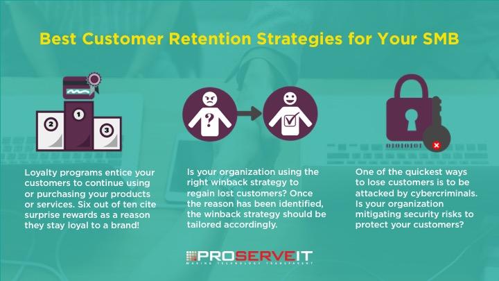 Best Customer Retention Strategies