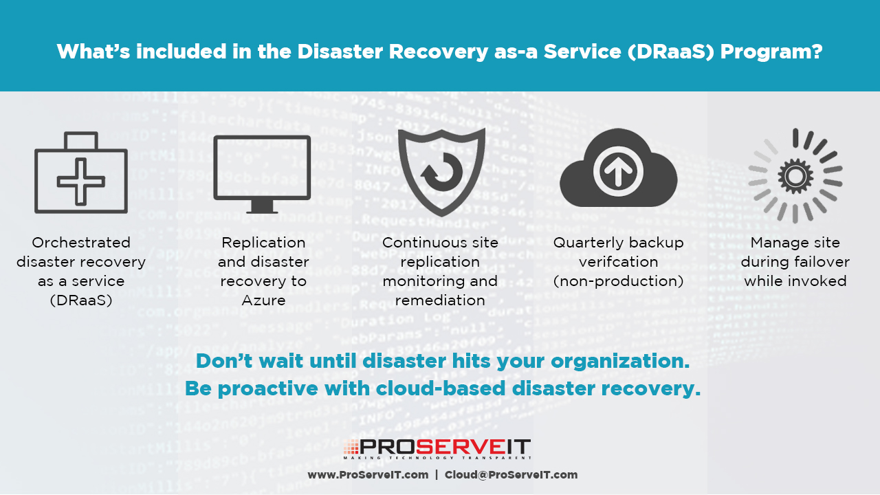 Disaster recovery as-a Service DRaaS program