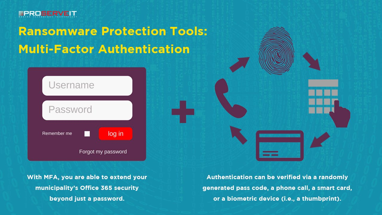 Ransomware Protection Tools Multi-Factor Authentication Infographic