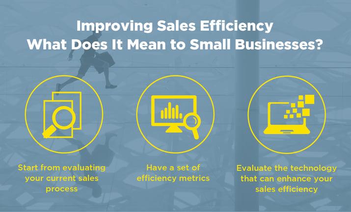 Sales efficiency