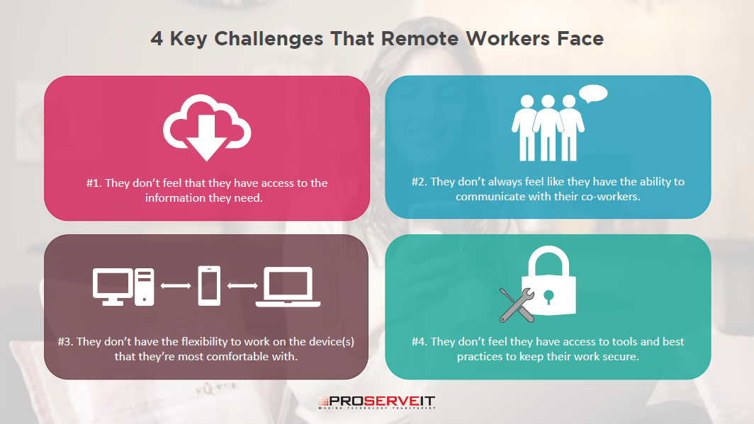 support remote workers
