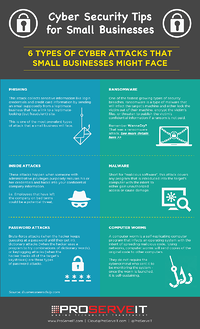 Infographic-6-types-of-cyber-attacks-small-businesses-may-face