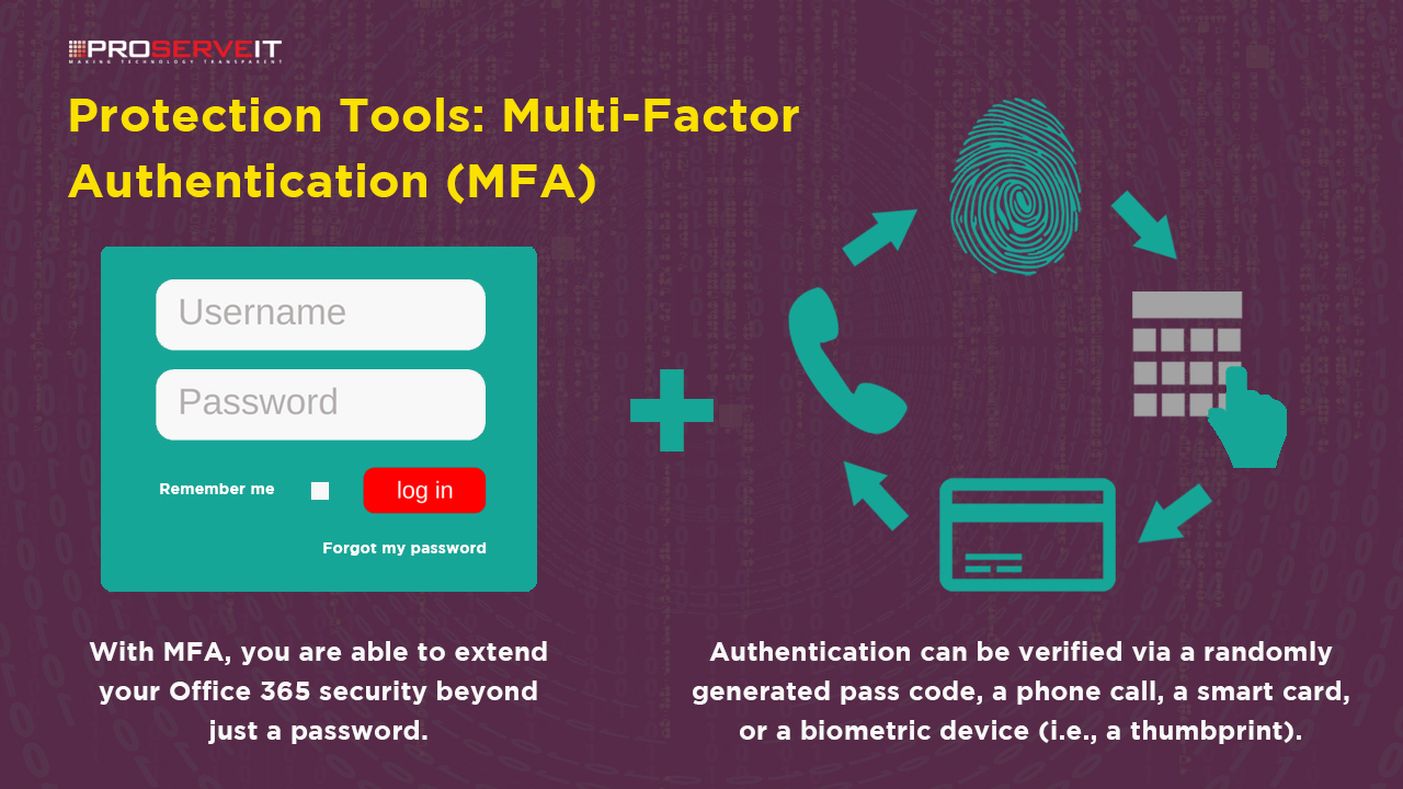MFA Security: Why Multi-Factor Authentication is a Good Thing!