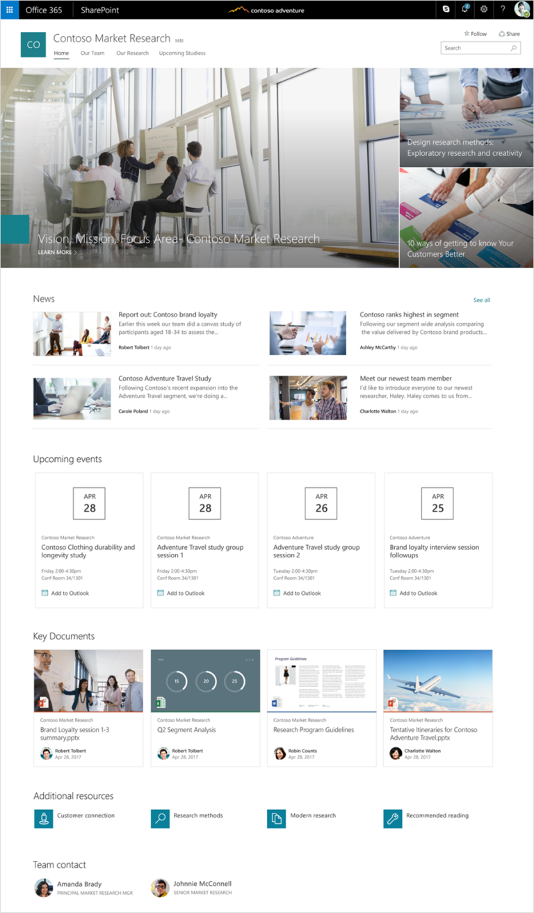SharePoint-Contoso