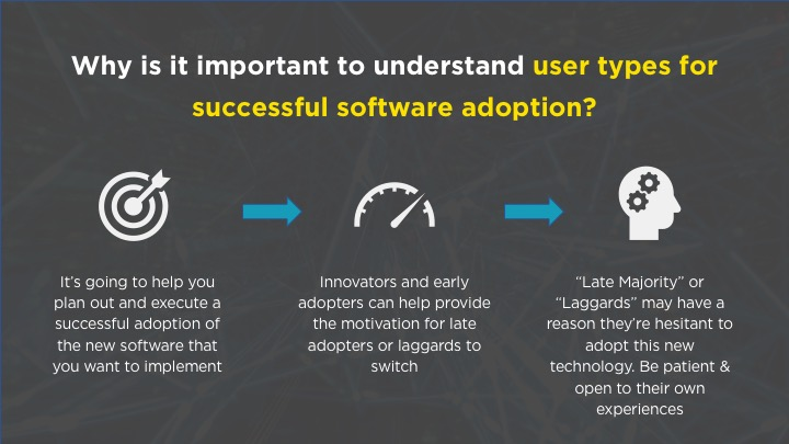 Successful Software Adoption