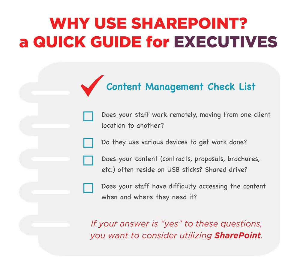 Why-SharePoint-checklist