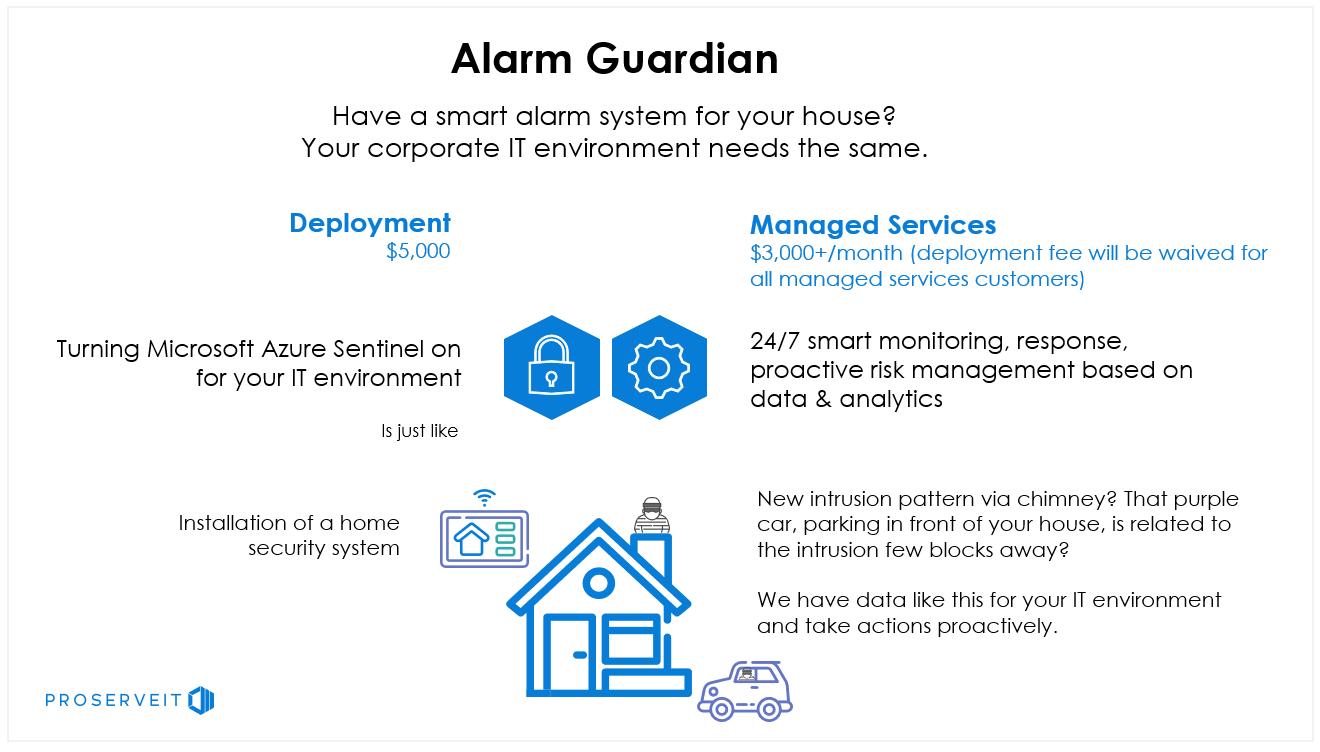 alarm guardian- june 2021