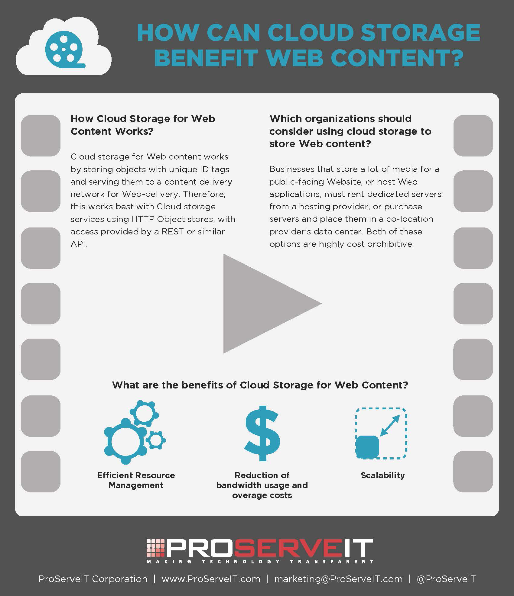 how cloud storage can benefit web content (1)