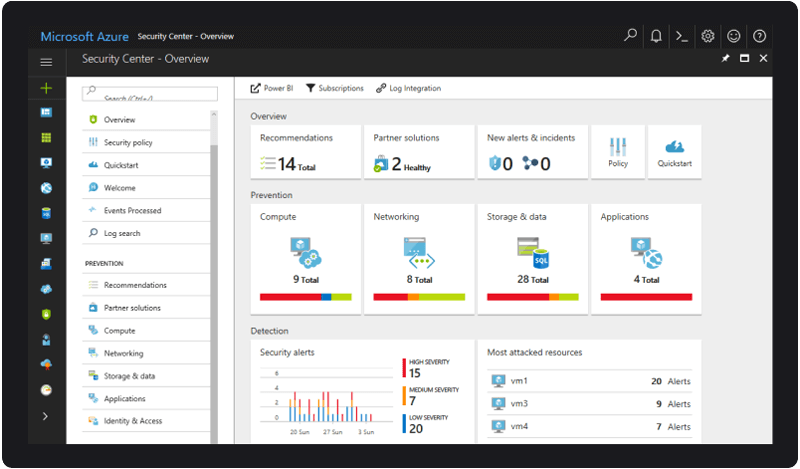 Secure and productive virtual desktop experience on Microsoft Azure