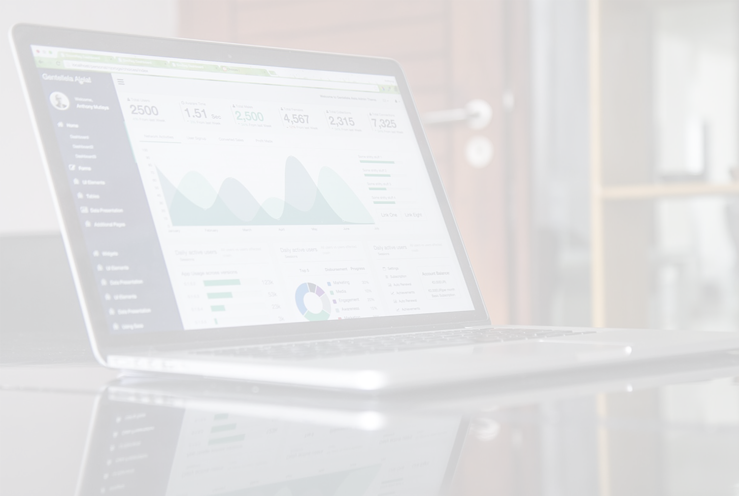 Advanced Threat Analytics Overview – Features & Benefits
