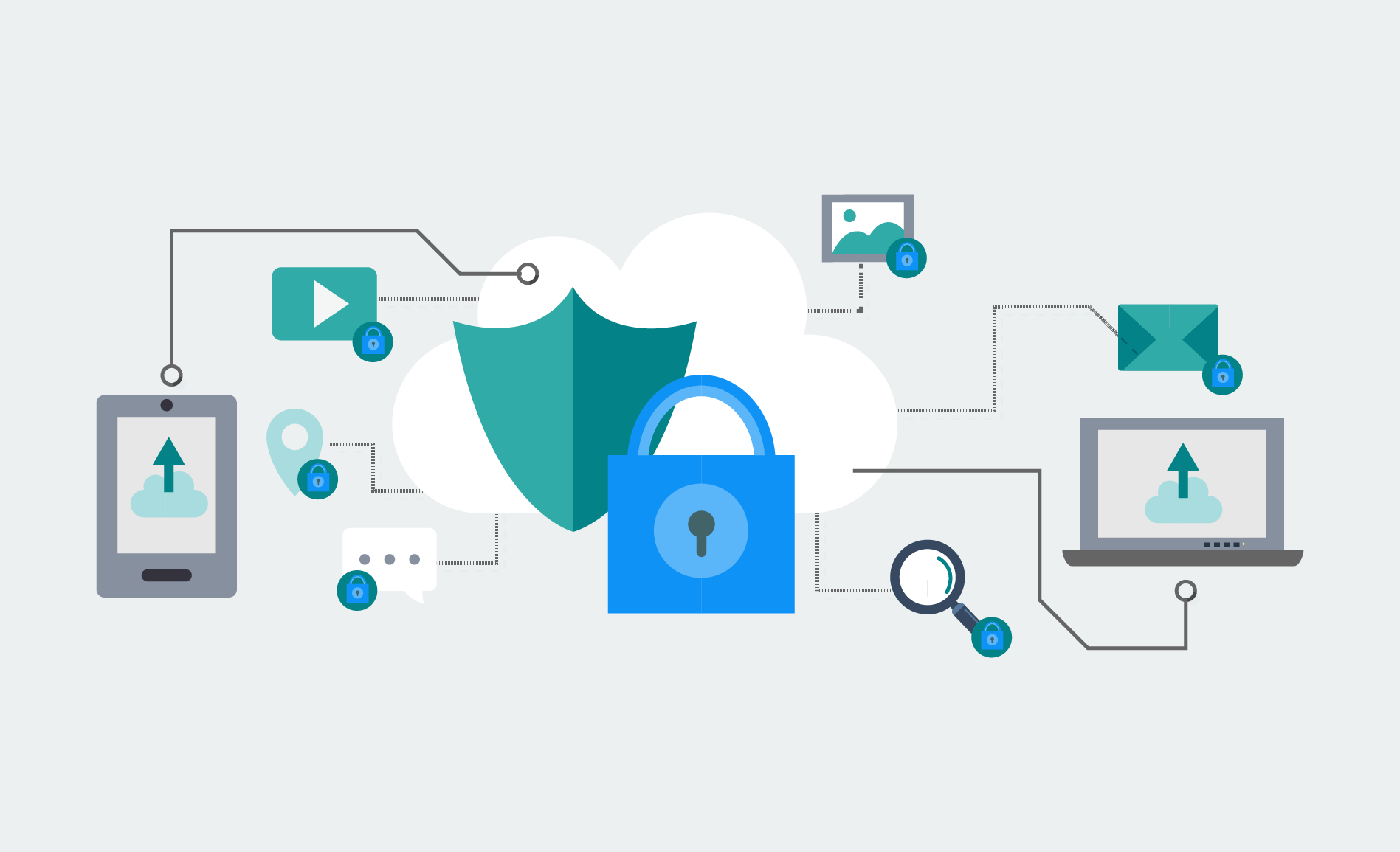 Keep SharePoint Secure: What Executives Need to Know About SharePoint Security