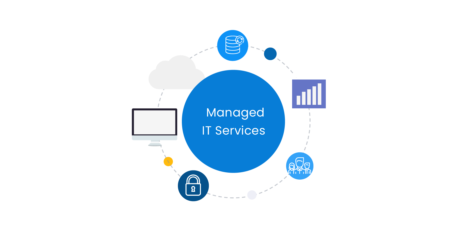 5 Key Benefits of Managed IT Services & Advantages of IT Outsourcing