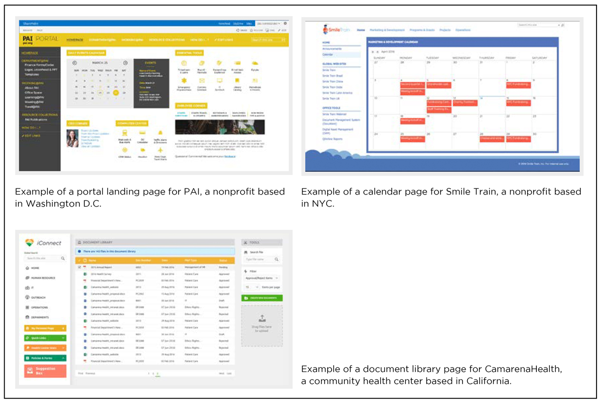 SharePoint Jumpstart Package Component 2 - Page Layout