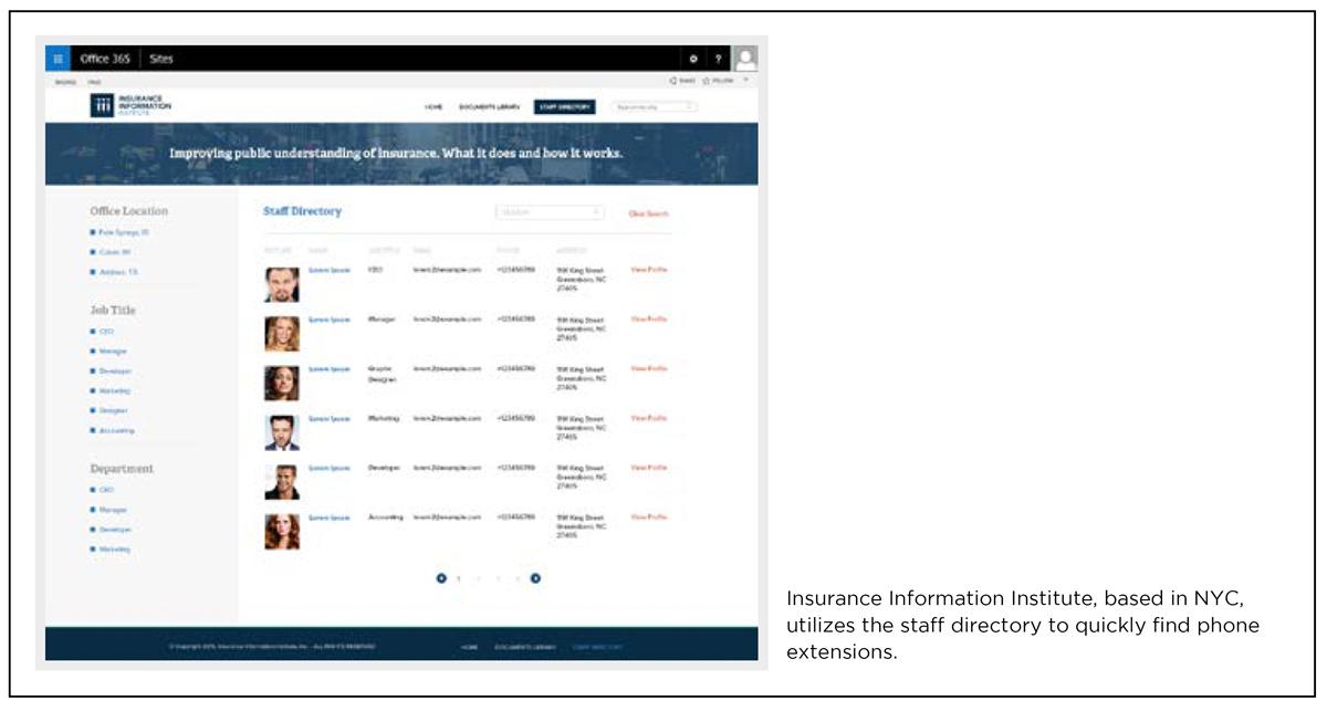 SharePoint Jumpstart Package Component 3 - Staff Directory