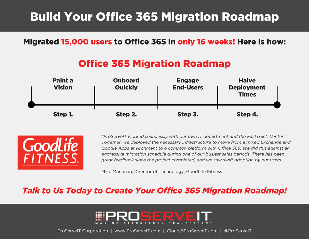 Office365-Migration-Roadmap-Goodlife